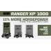 Мотовездеход POLARIS RANGER CREW XP 1000 EPS (2017)