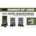 Мотовездеход POLARIS RANGER XP 1000 (2017)